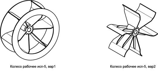 ВР 100-45 пылевые вентиляторы