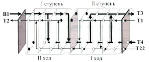 Двухступенчатая смешанная схема - ТОР-15