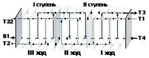 Теплообменник ТОР-15 трехходовой