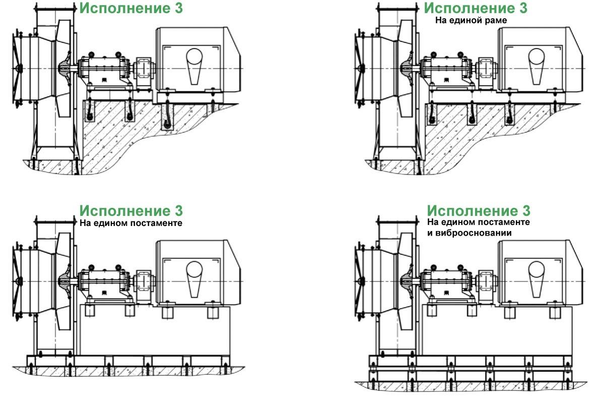 Дымососы и тягодутьевые машины варианты конструктивного исполнения 3 типоразмеров №13,5-22