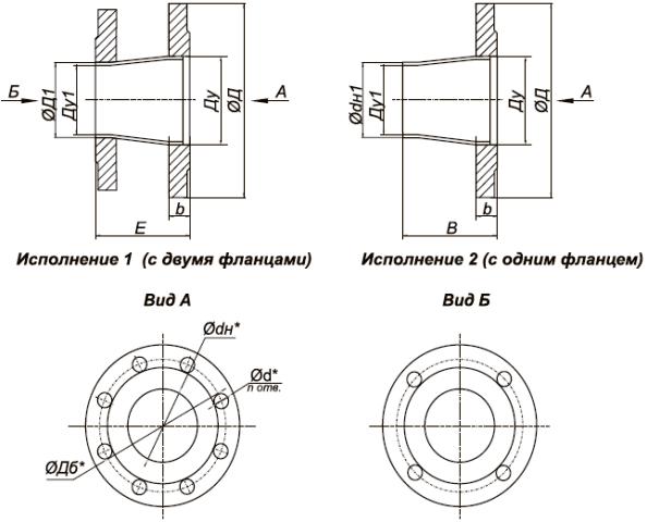 Переходы для кожухотрубных теплообменников ВВП, размеры габаритные и присоединительные