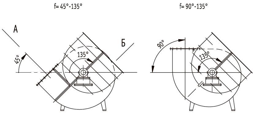 Положение корпуса дымосов Дх2 правого вращения