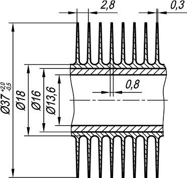 Калорифер КСК 2-8 размеры