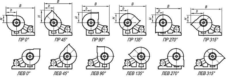 ВР 132-30-12,5 габариты и положения корпуса вентилятора исполнение 5