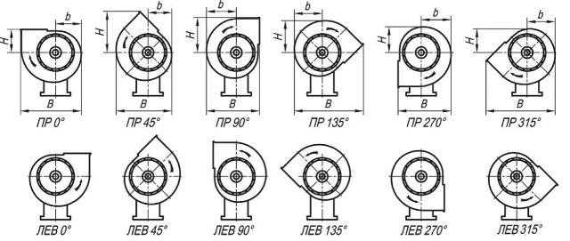 ВР 80-75-4 исполнение 1 габариты и положения корпуса улитки