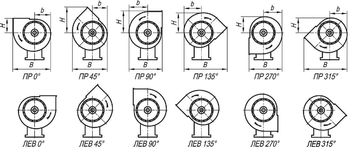 ВР 300-45-2 положения улитки вентилятора