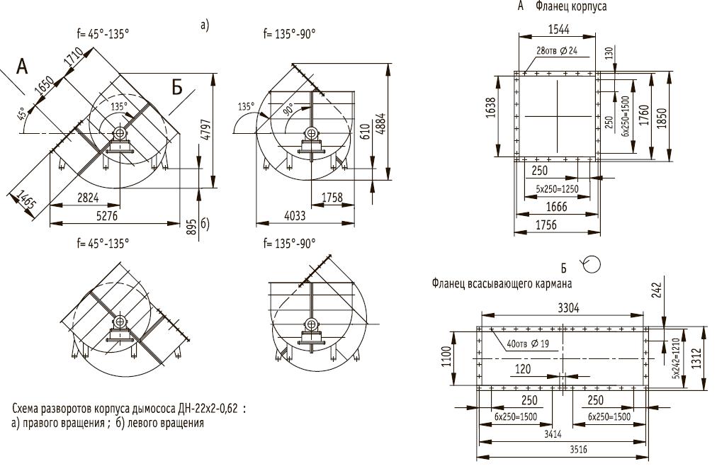 Присоединительные и установочные размеры дымососа ДН-22х2