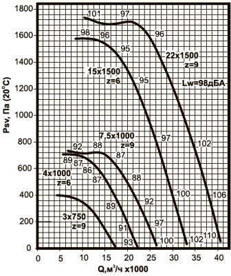 ВКРС-8 аэродинамические характеристики