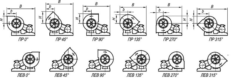 ВР 9-55-10 габаритные и присоединительные размеры