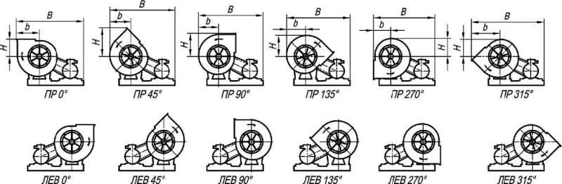 ВЦП 7-40 положение корпуса пылевого вентилятора исп.5